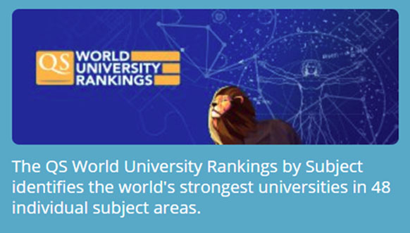2018QS世界大学专业排名重磅来