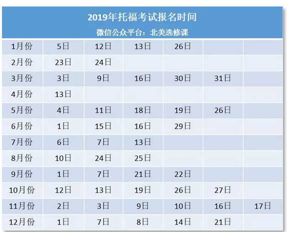 2019年托福考试报名时间