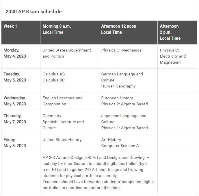 2020年AP考试时间表