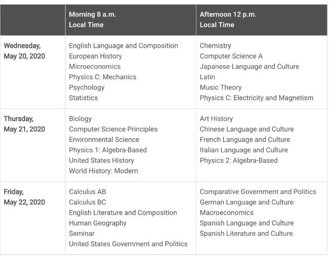 2020年AP延迟考试时间表