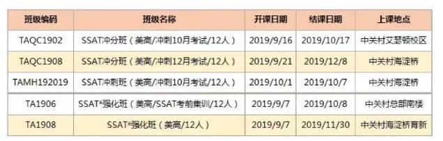 北京新东方美高项目设置了冲刺10-12月SSAT的班级