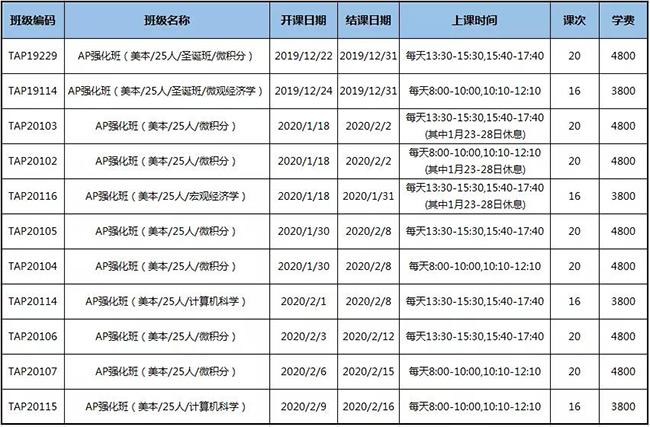 北京新东方AP课程