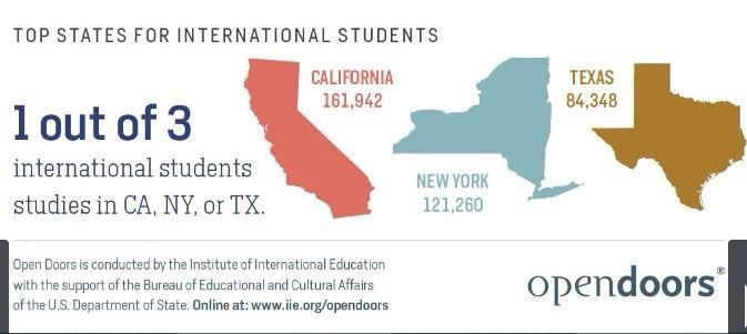 最受留学生欢迎的州和城市统计