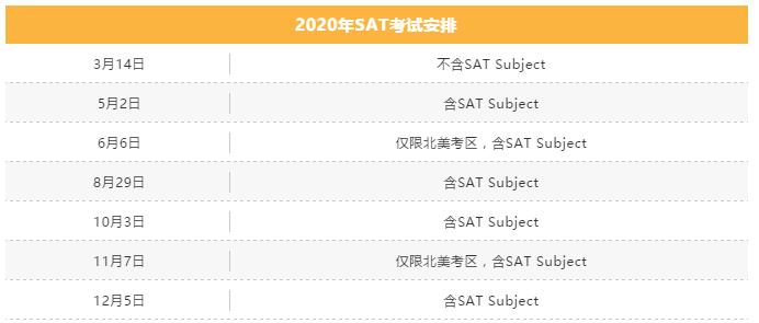 2020年SAT考试安排