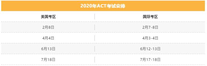 2020年ACT考试安排