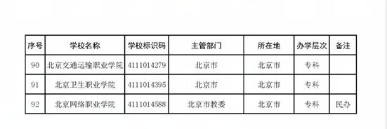 北京高校名单