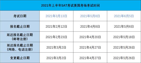 2021 年上半年 SAT考试时间