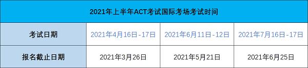 2021上半年ACT考试国际考场考试时间