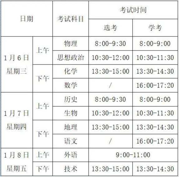 2021年浙高考选考启动